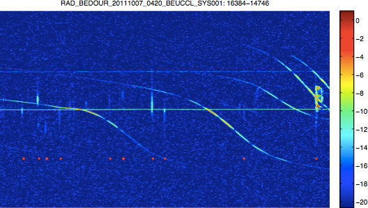 Figure 5. Spectrogram with detected meteors.