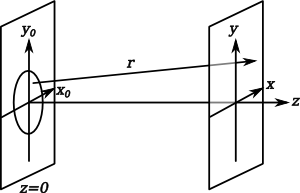Diffraction geometry [Image: Alessio Damato]