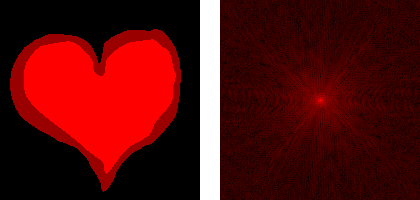 Heart (left) and its FFT (right)