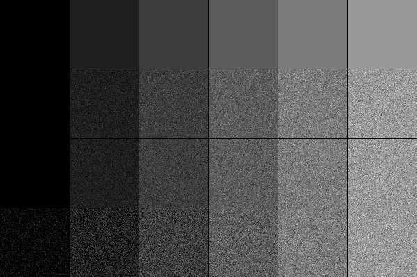 Poisson and Gaussian noise, pixel values 0 to 50
