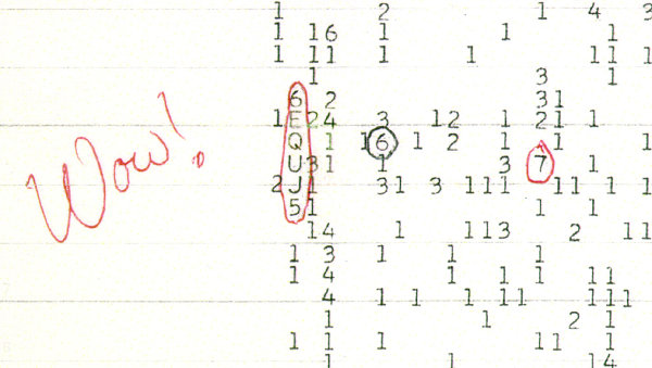 Figure 1. The Wow! signal [image: Big Ear Radio Observatory and North American AstroPhysical Observatory].